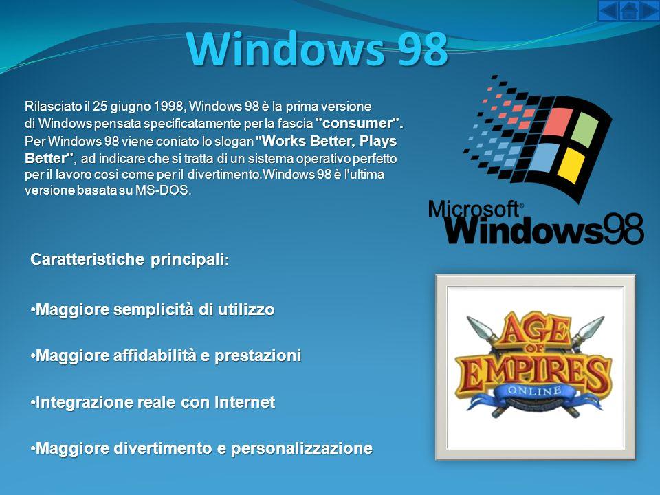 Windows 98 Caratteristiche principali: Maggiore semplicità di utilizzo