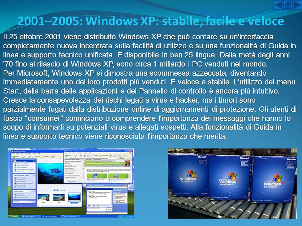 2001–2005: Windows XP: stabile, facile e veloce