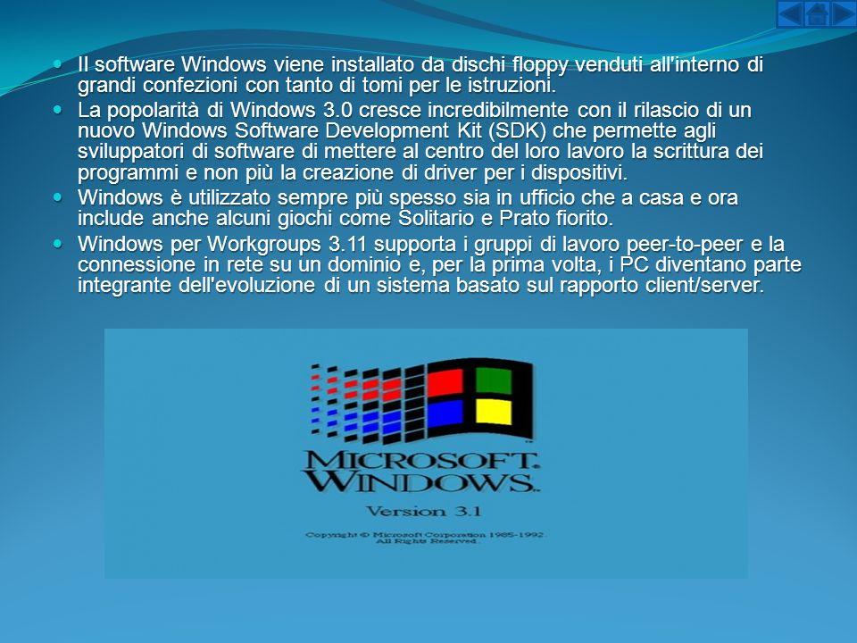 Il software Windows viene installato da dischi floppy venduti all interno di grandi confezioni con tanto di tomi per le istruzioni.