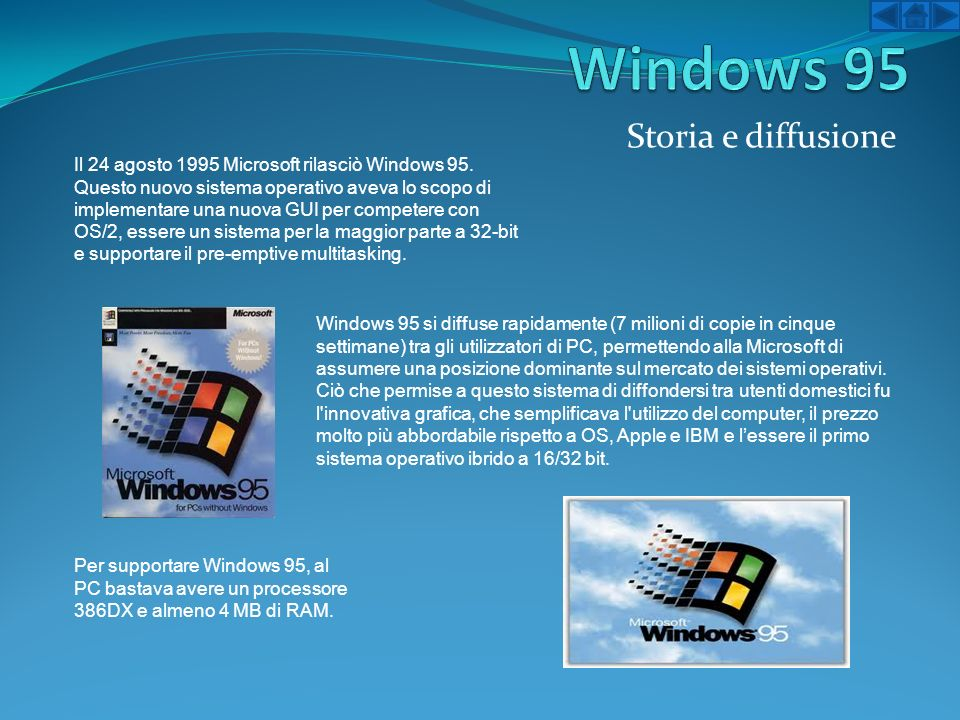 Windows 95 Storia e diffusione