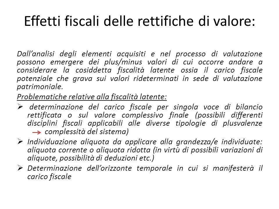 Effetti fiscali delle rettifiche di valore: