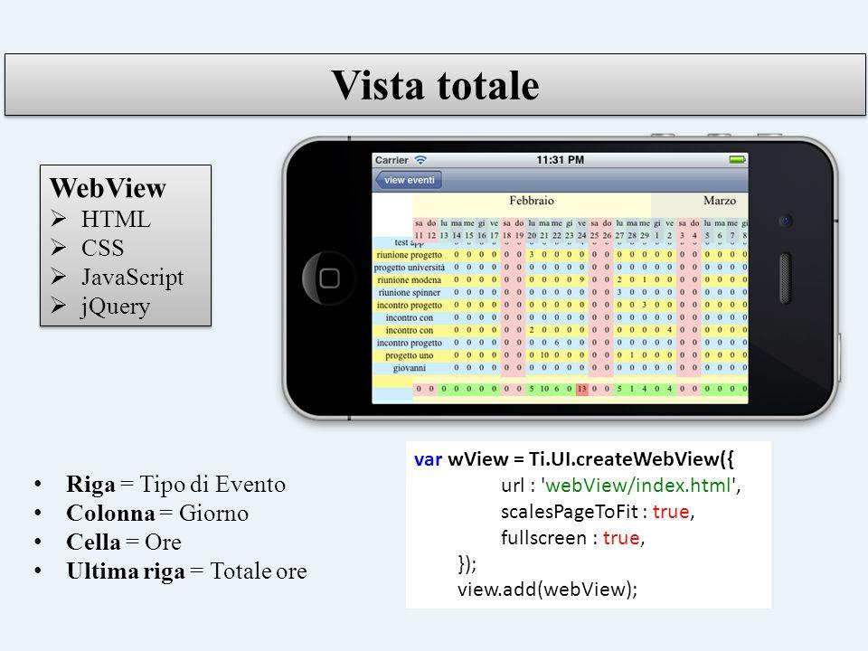 Vista totale WebView HTML CSS JavaScript jQuery Riga = Tipo di Evento