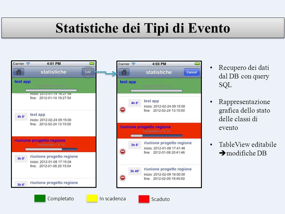 Statistiche dei Tipi di Evento