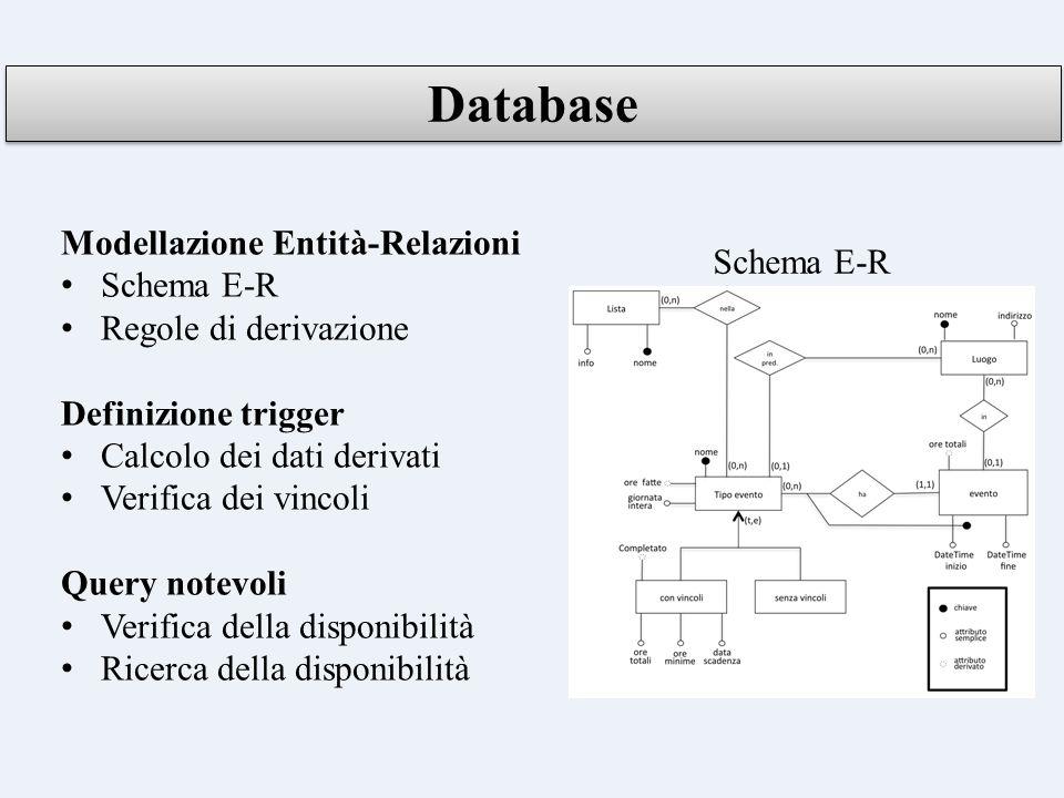Database Modellazione Entità-Relazioni Schema E-R Schema E-R