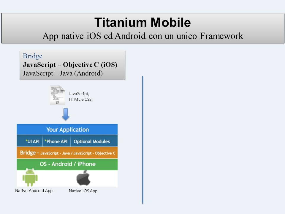 App native iOS ed Android con un unico Framework
