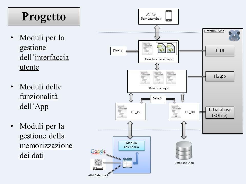 Progetto Moduli per la gestione dell'interfaccia utente