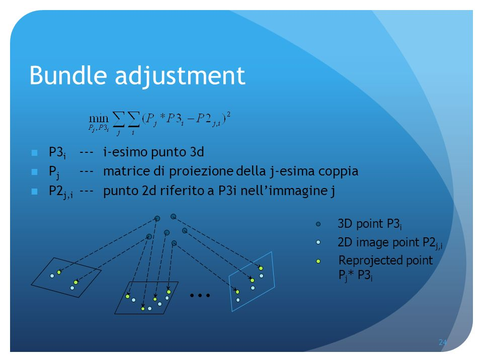 Bundle adjustment P3i --- i-esimo punto 3d