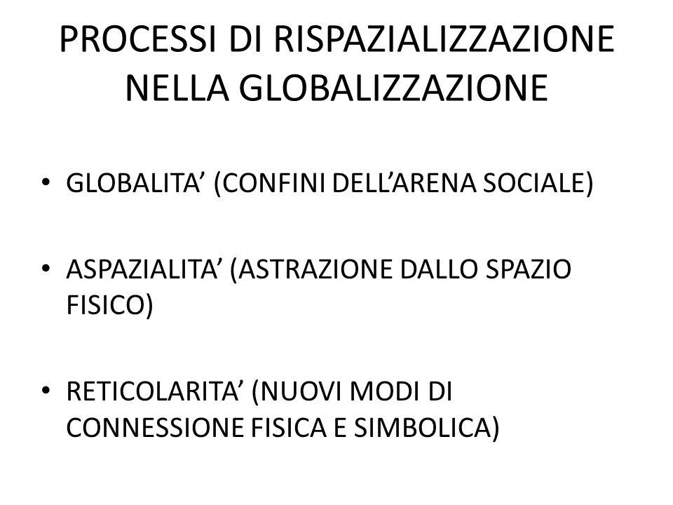 PROCESSI DI RISPAZIALIZZAZIONE NELLA GLOBALIZZAZIONE