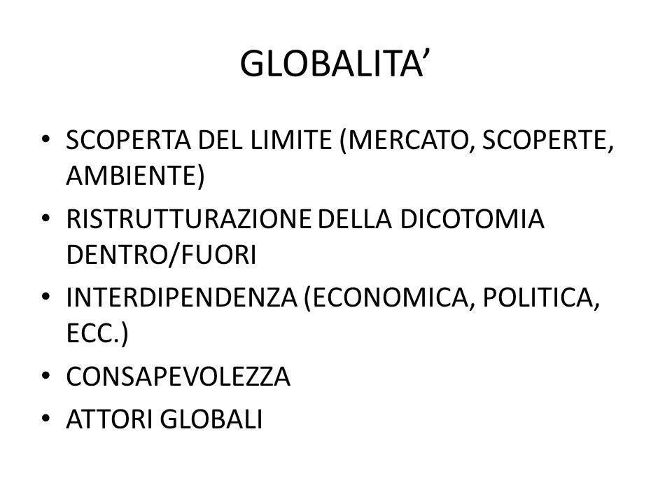 GLOBALITA' SCOPERTA DEL LIMITE (MERCATO, SCOPERTE, AMBIENTE)