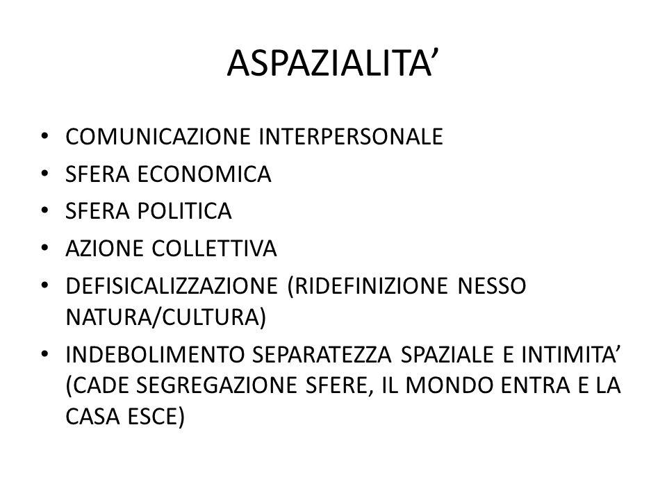 ASPAZIALITA' COMUNICAZIONE INTERPERSONALE SFERA ECONOMICA