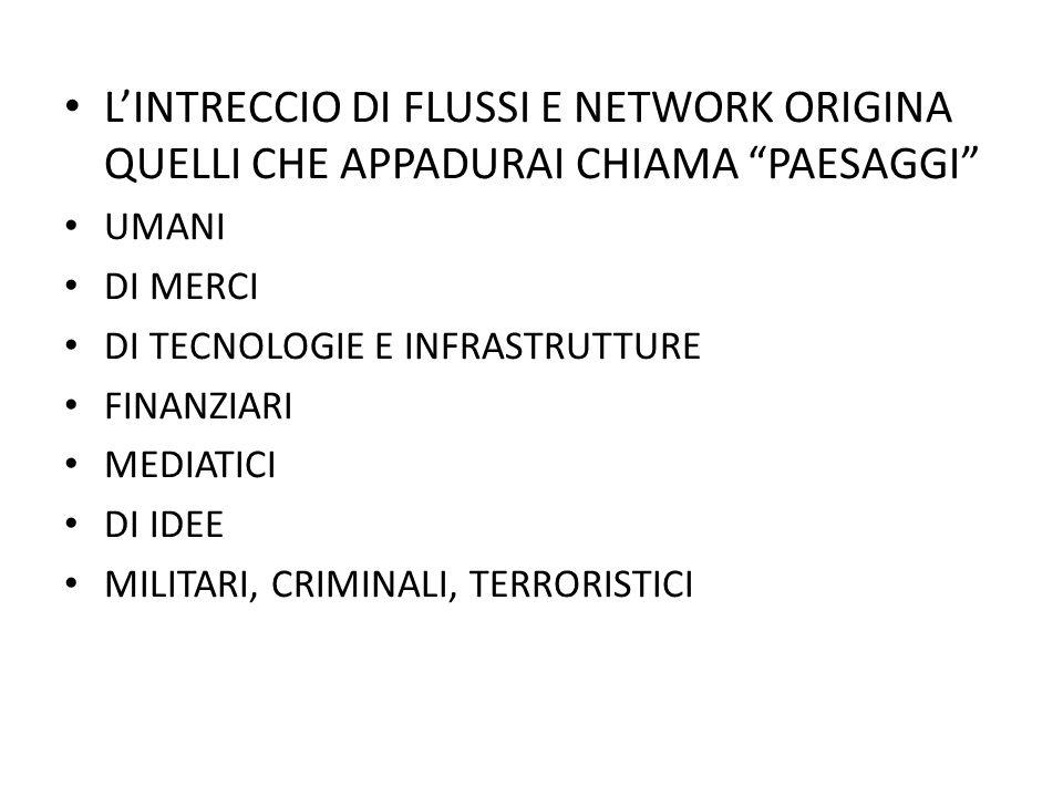 L'INTRECCIO DI FLUSSI E NETWORK ORIGINA QUELLI CHE APPADURAI CHIAMA PAESAGGI