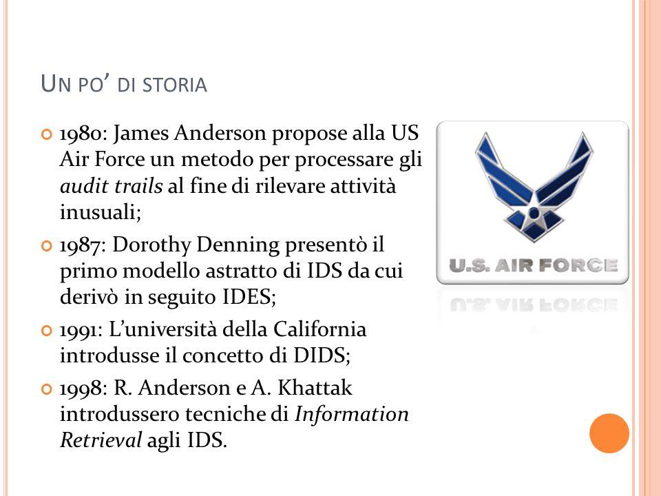 Un po' di storia 1980: James Anderson propose alla US Air Force un metodo per processare gli audit trails al fine di rilevare attività inusuali;