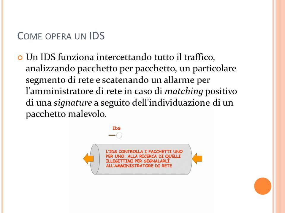 Come opera un IDS