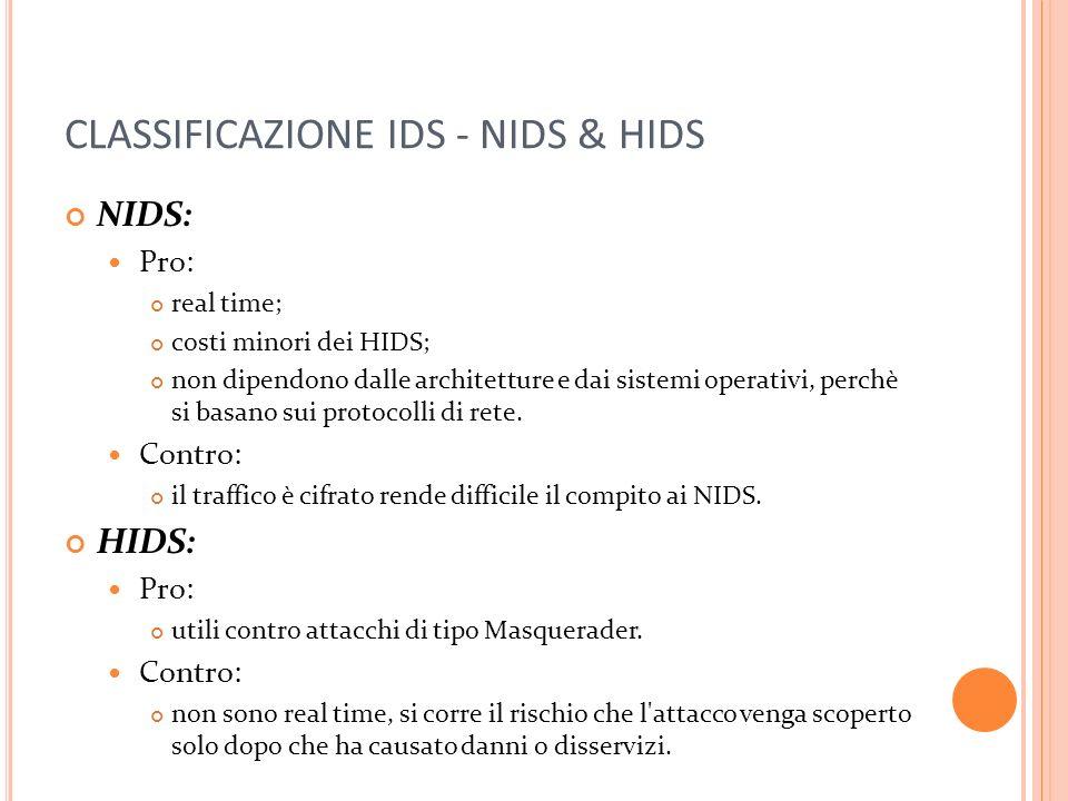 CLASSIFICAZIONE IDS - NIDS & HIDS