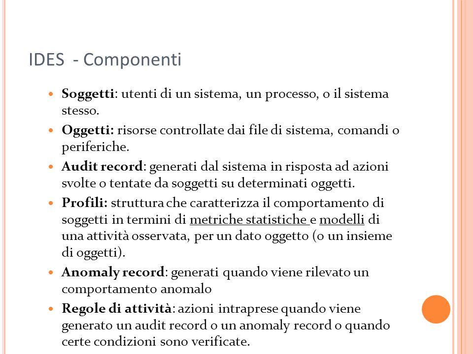 IDES - Componenti Soggetti: utenti di un sistema, un processo, o il sistema stesso.