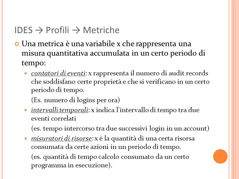 IDES → Profili → Metriche
