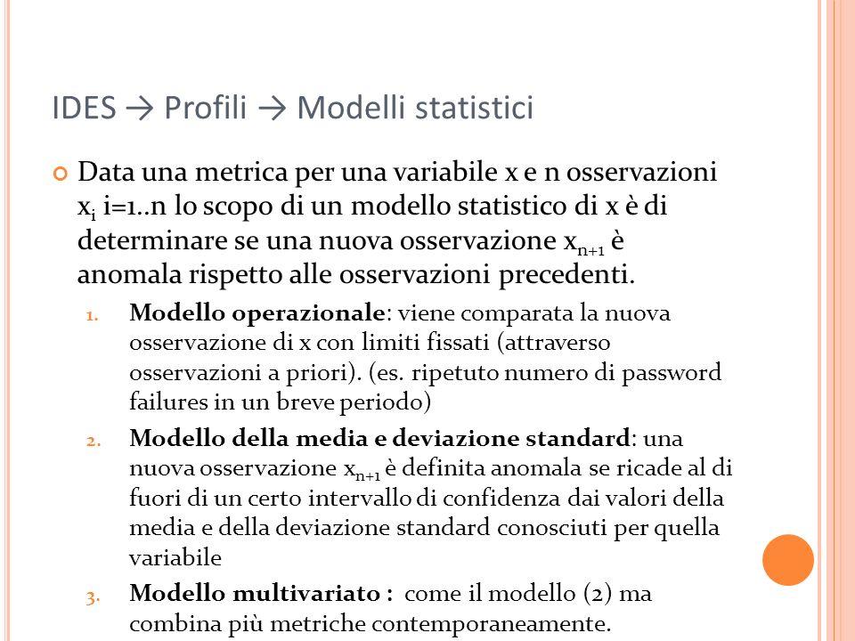IDES → Profili → Modelli statistici
