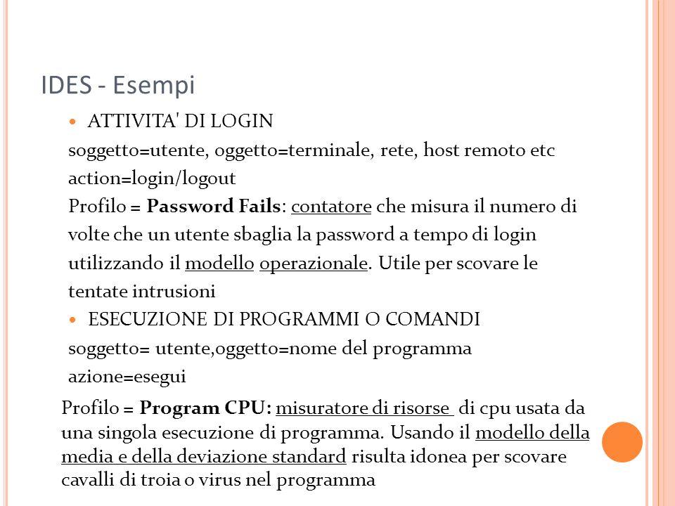 IDES - Esempi ATTIVITA DI LOGIN. soggetto=utente, oggetto=terminale, rete, host remoto etc. action=login/logout.