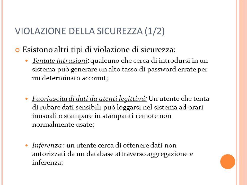 VIOLAZIONE DELLA SICUREZZA (1/2)