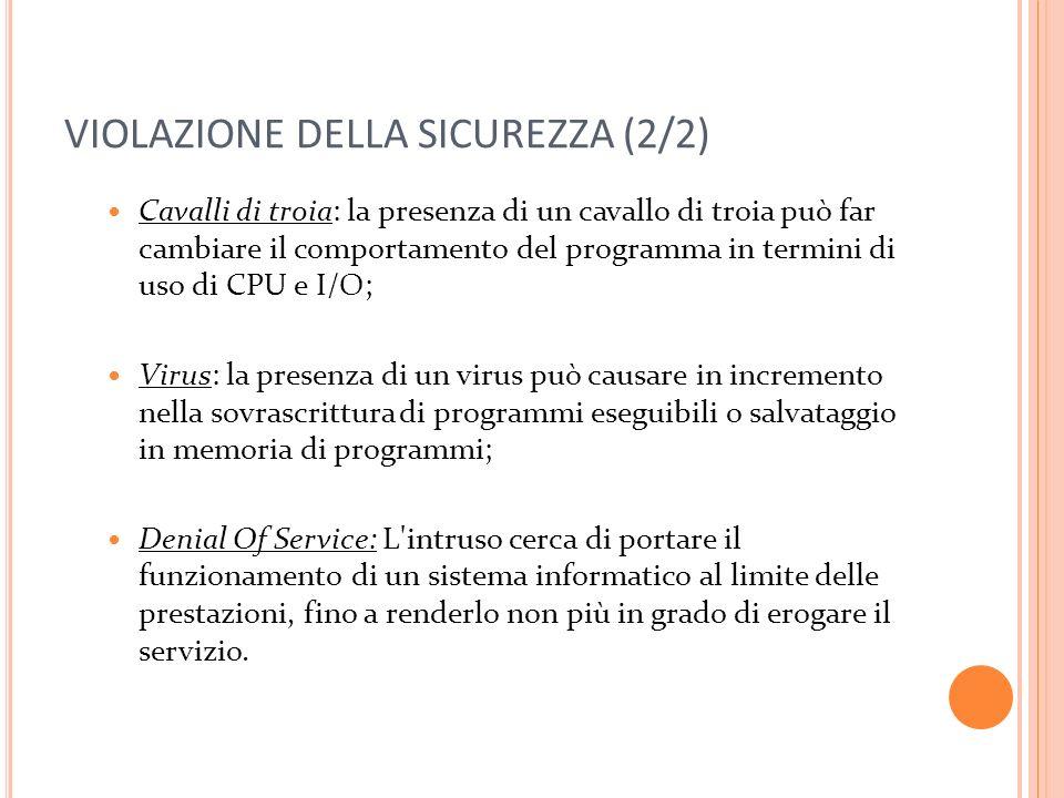 VIOLAZIONE DELLA SICUREZZA (2/2)