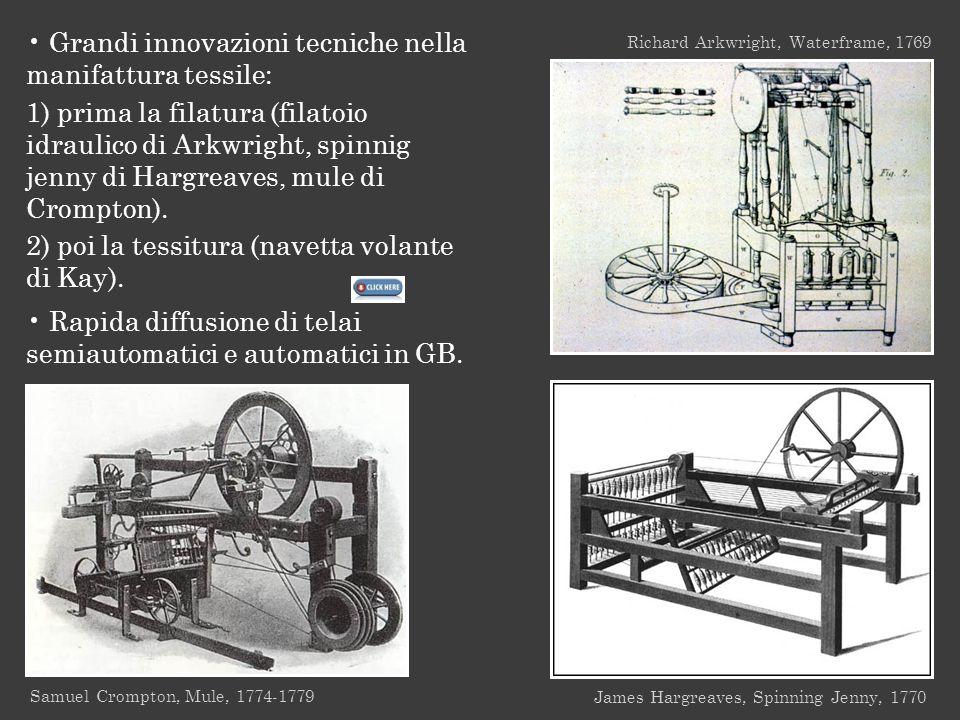 Grandi innovazioni tecniche nella manifattura tessile: