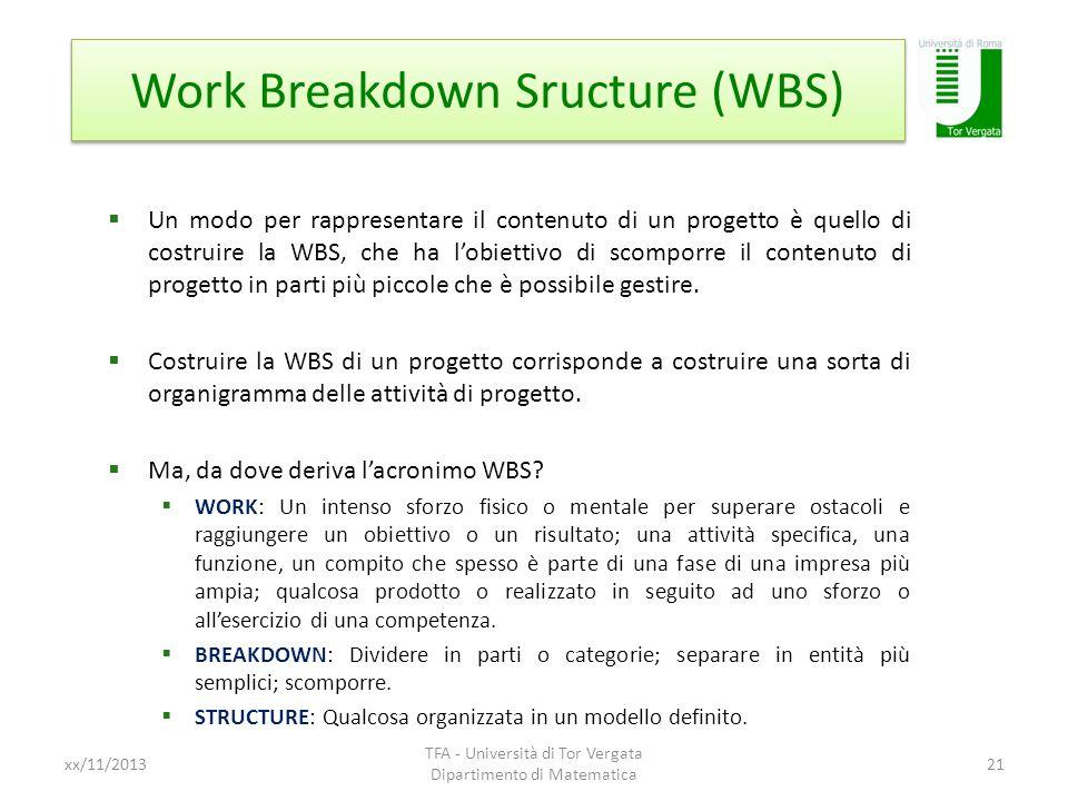 Work Breakdown Sructure (WBS)