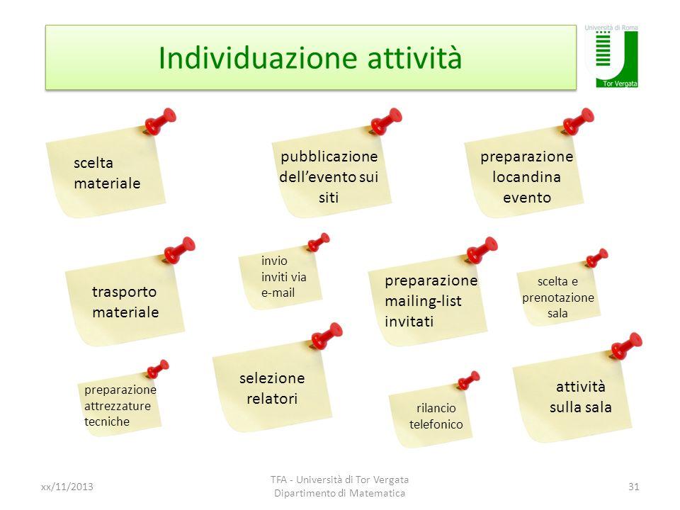 Individuazione attività