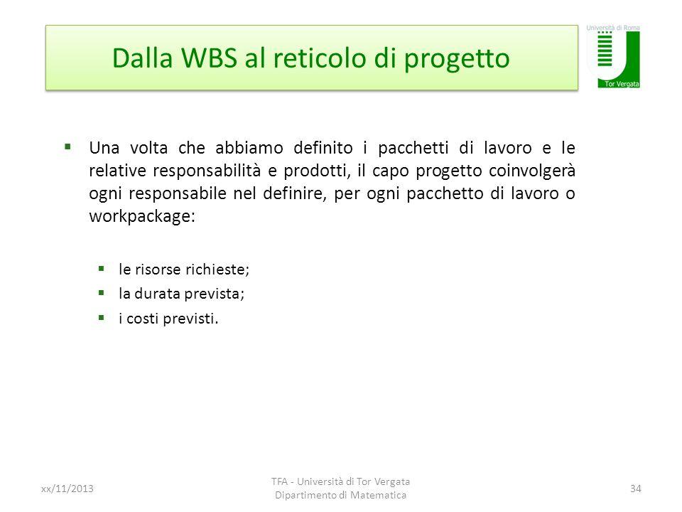 Dalla WBS al reticolo di progetto