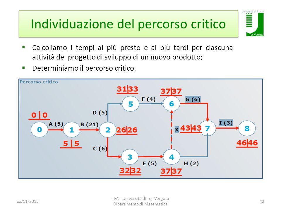 Individuazione del percorso critico