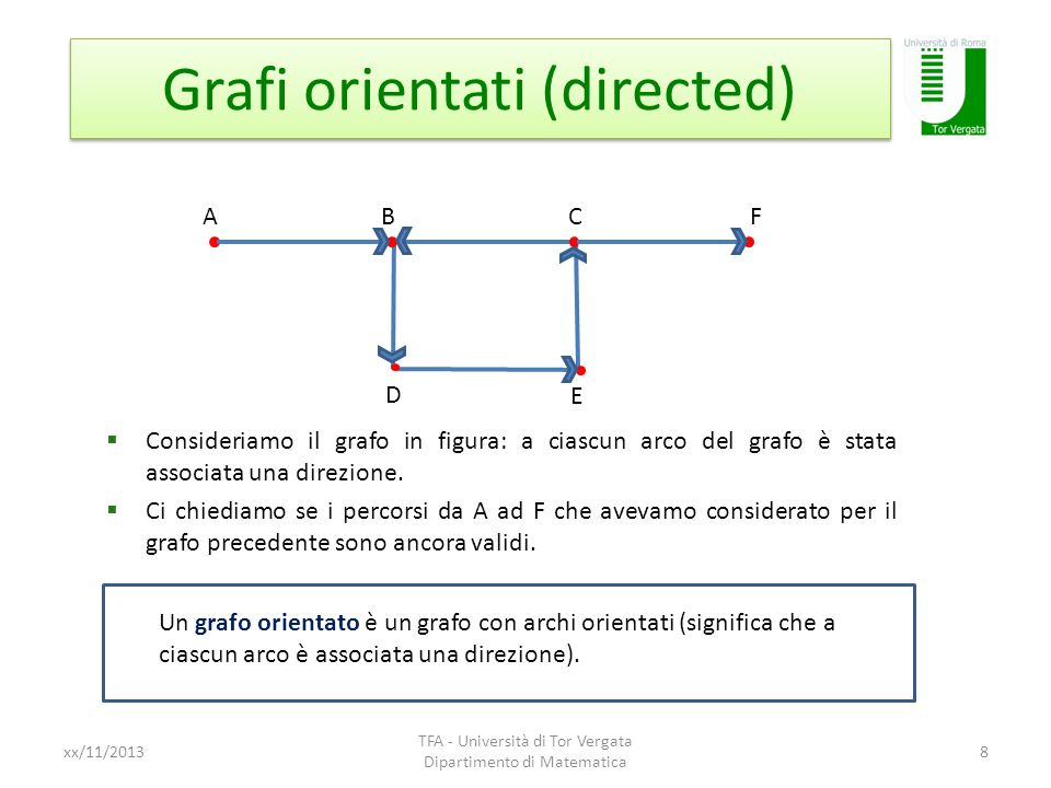 Grafi orientati (directed)