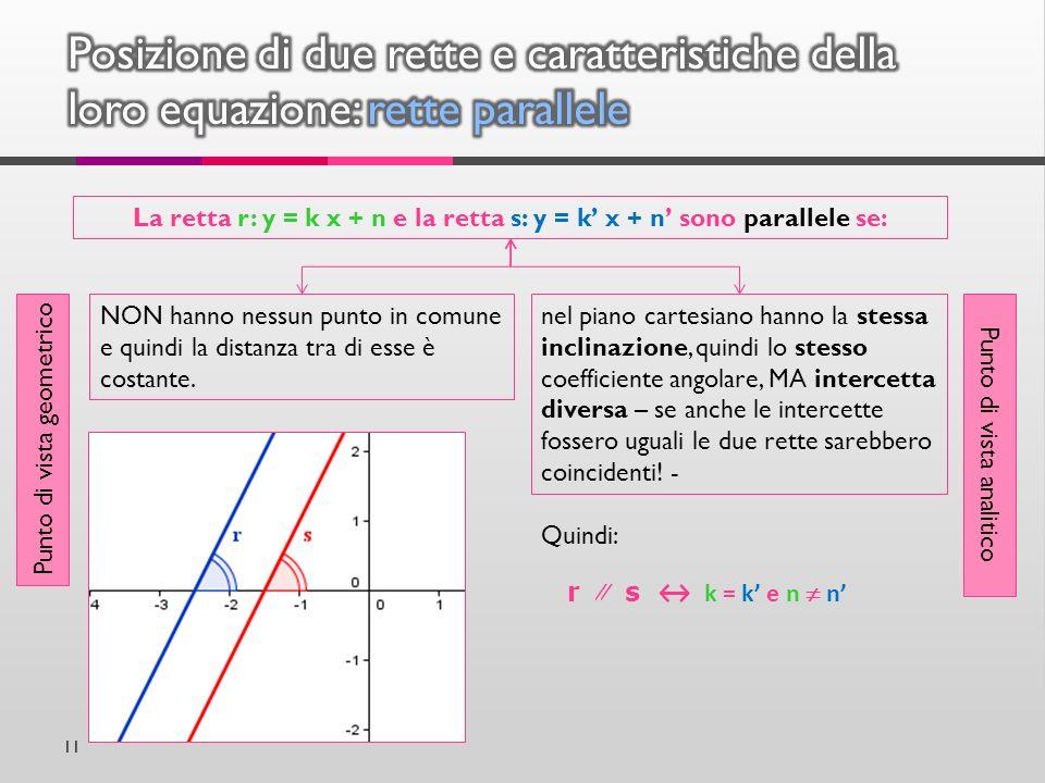 La retta r: y = k x + n e la retta s: y = k' x + n' sono parallele se: