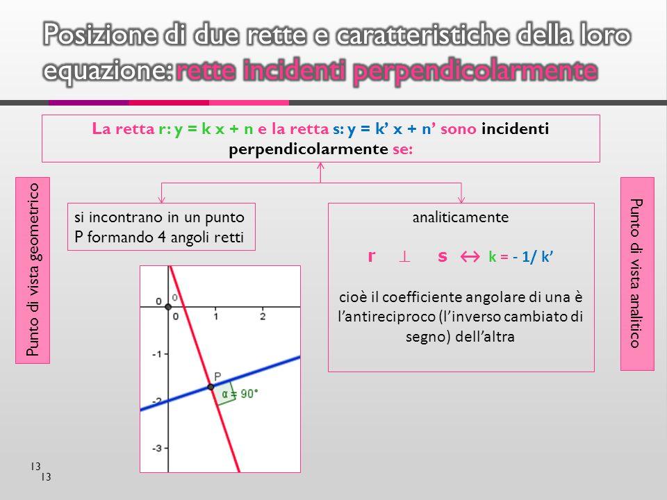 Posizione di due rette e caratteristiche della loro equazione: rette incidenti perpendicolarmente