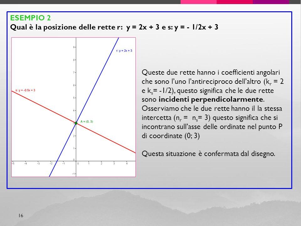 ESEMPIO 2 Qual è la posizione delle rette r: y = 2x + 3 e s: y = - 1/2x + 3.