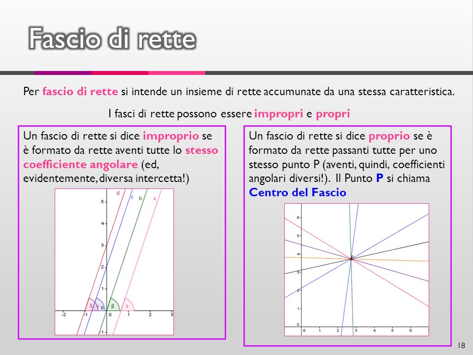 Lezione su La retta Fascio di rette. Per fascio di rette si intende un insieme di rette accumunate da una stessa caratteristica.
