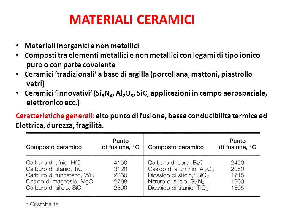 MATERIALI CERAMICI Materiali inorganici e non metallici