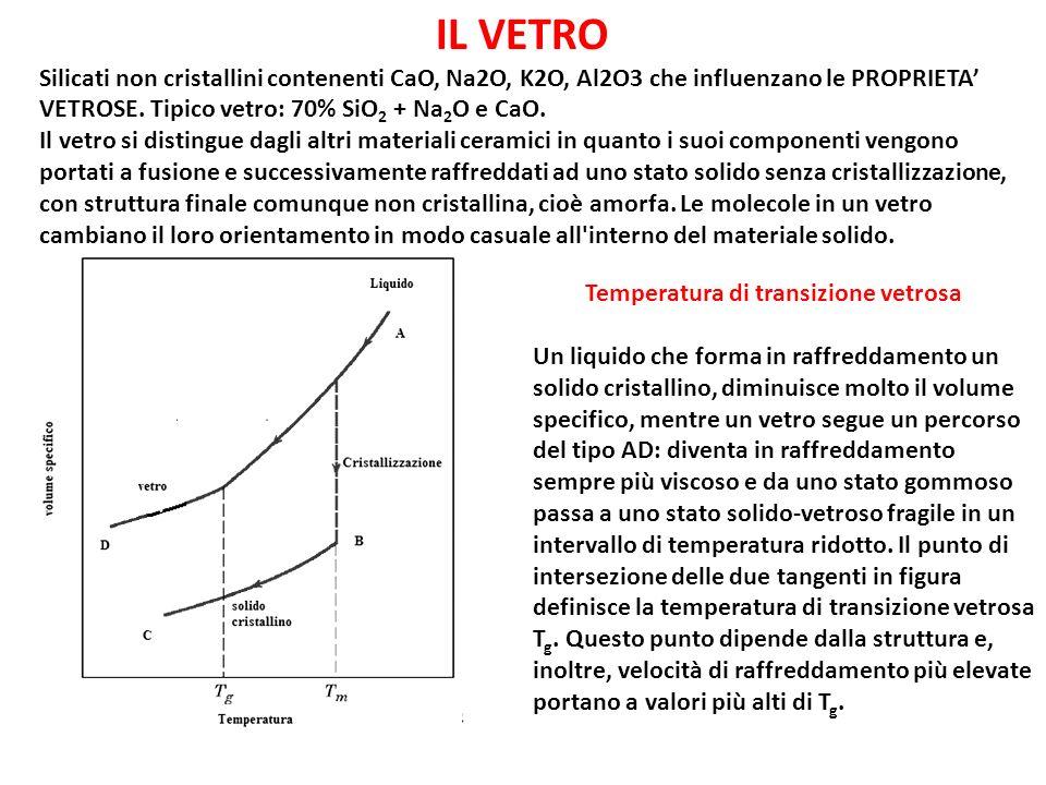 IL VETRO Silicati non cristallini contenenti CaO, Na2O, K2O, Al2O3 che influenzano le PROPRIETA' VETROSE. Tipico vetro: 70% SiO2 + Na2O e CaO.