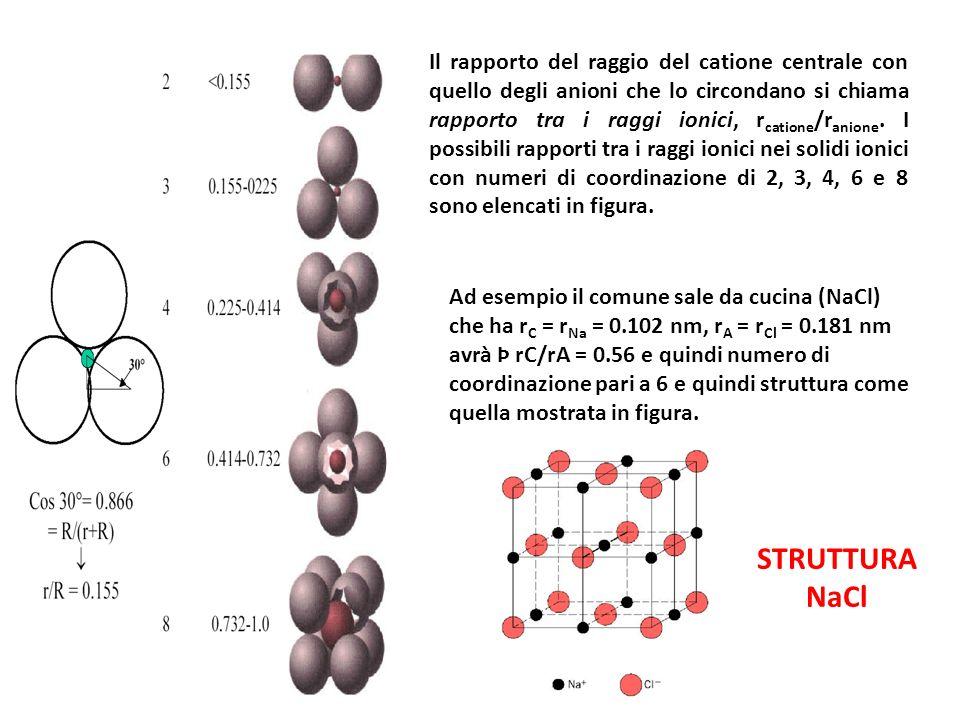 Il rapporto del raggio del catione centrale con quello degli anioni che lo circondano si chiama rapporto tra i raggi ionici, rcatione/ranione. I possibili rapporti tra i raggi ionici nei solidi ionici con numeri di coordinazione di 2, 3, 4, 6 e 8 sono elencati in figura.