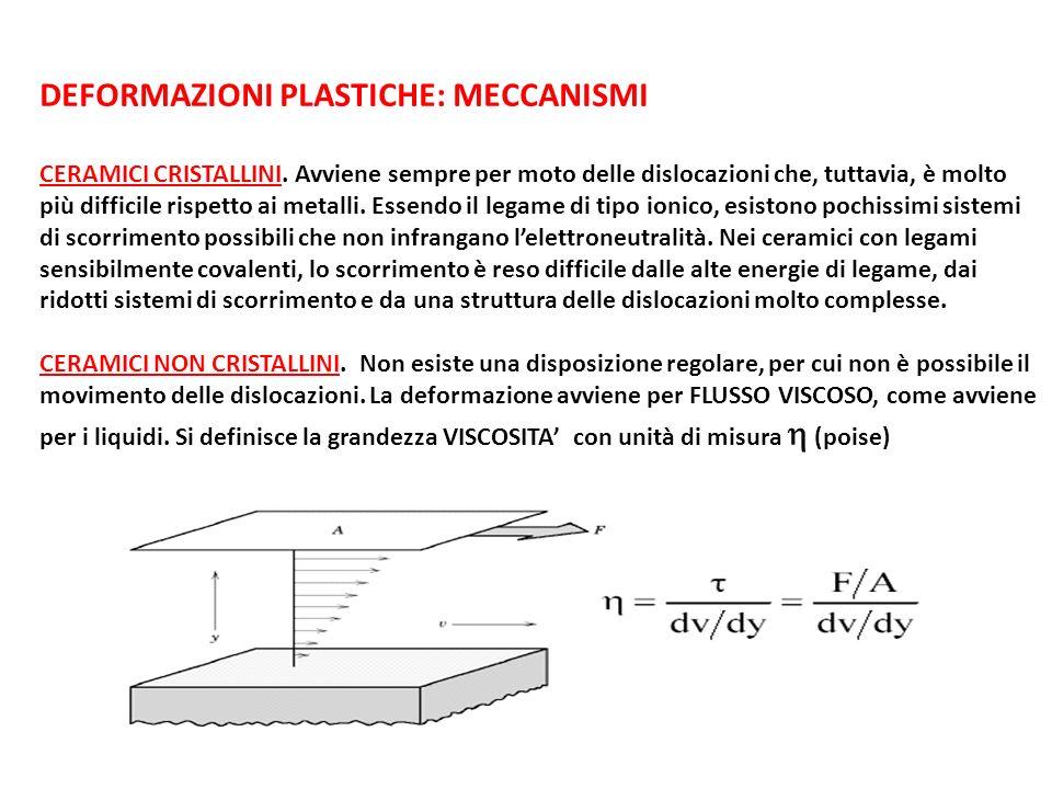 DEFORMAZIONI PLASTICHE: MECCANISMI