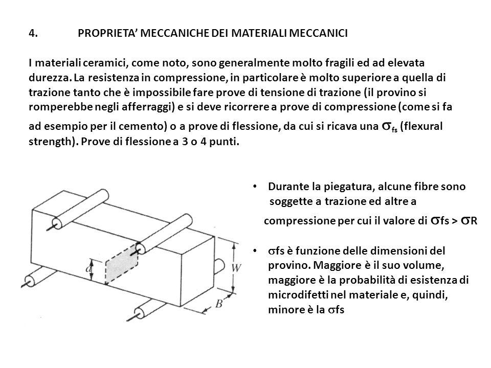 4. PROPRIETA' MECCANICHE DEI MATERIALI MECCANICI