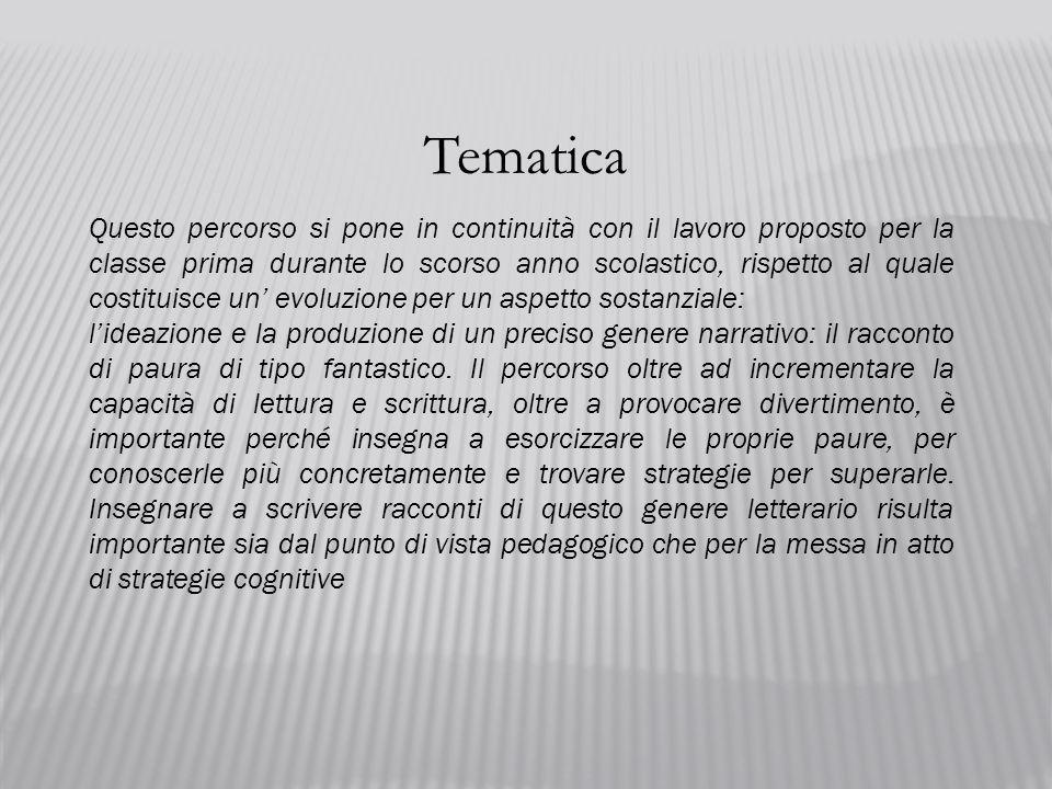 Tematica