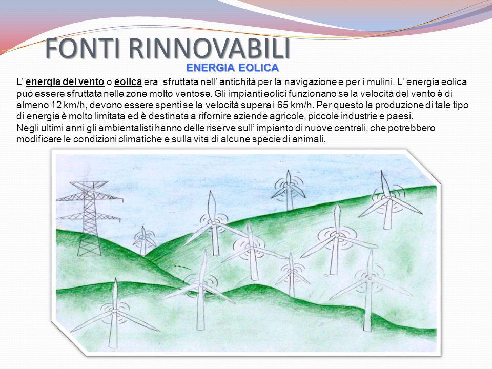 FONTI RINNOVABILI ENERGIA EOLICA