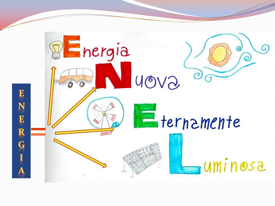 Energia =