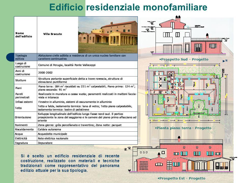 Edificio residenziale monofamiliare
