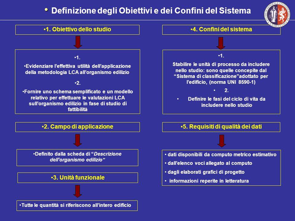 Definizione degli Obiettivi e dei Confini del Sistema