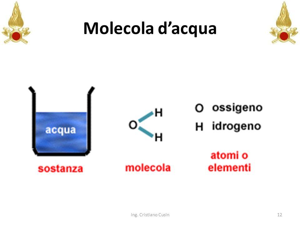 Molecola d'acqua Ing. Cristiano Cusin