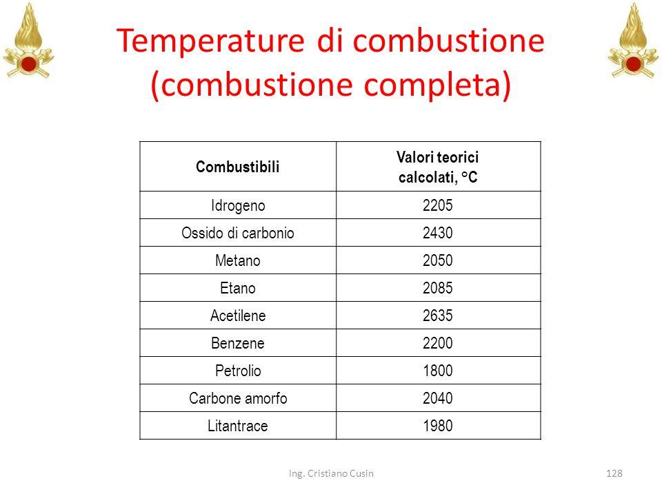 Temperature di combustione (combustione completa)