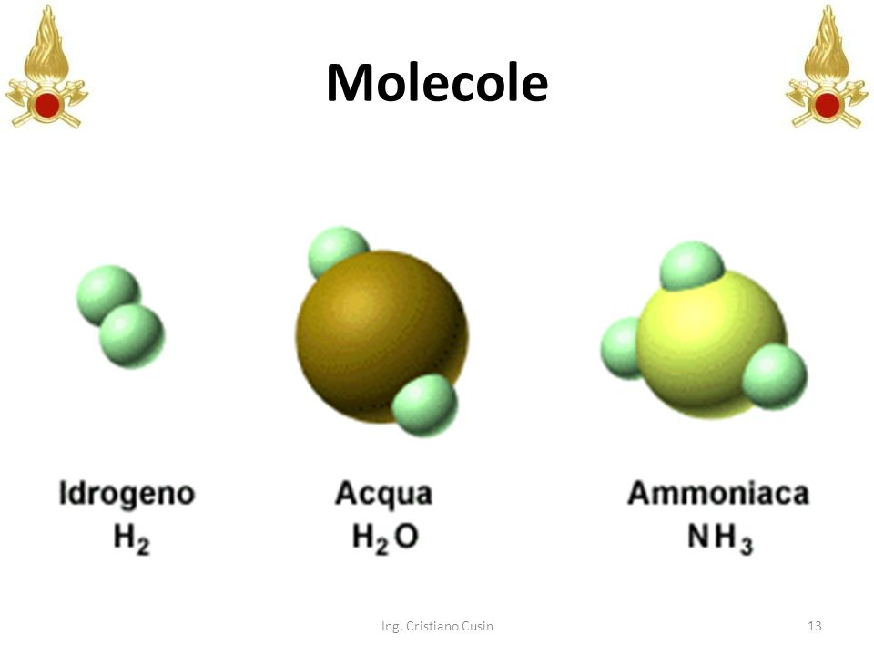 Molecole Ing. Cristiano Cusin
