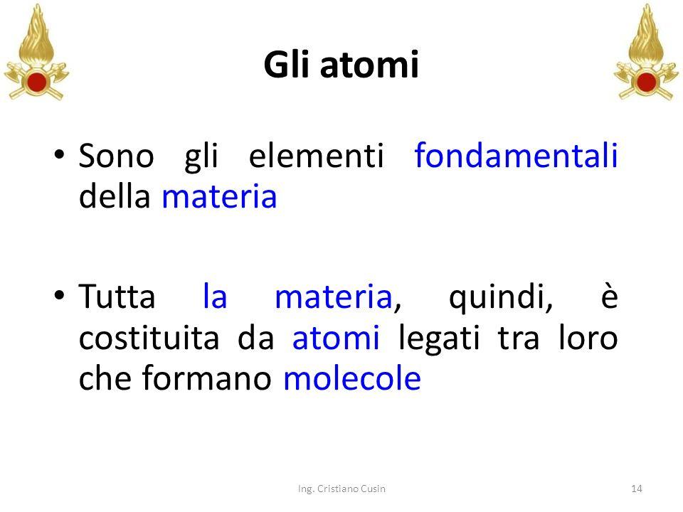 Gli atomi Sono gli elementi fondamentali della materia