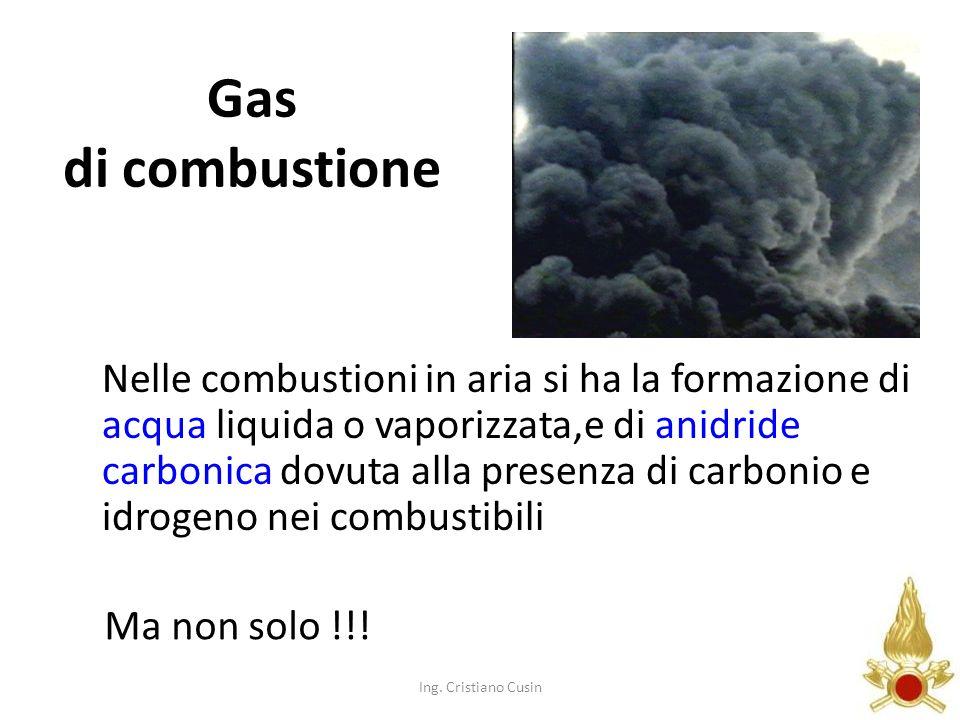 Gas di combustione