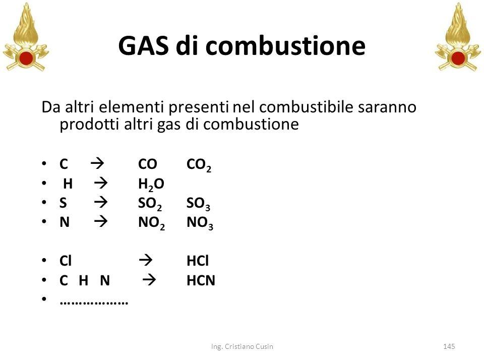 GAS di combustione Da altri elementi presenti nel combustibile saranno prodotti altri gas di combustione.